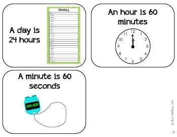 Understanding units of time - Exploring vocabulary associated with time