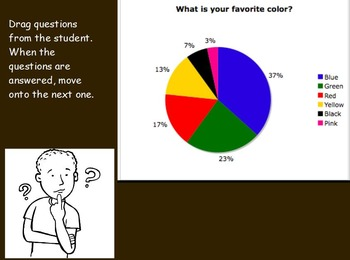Using Percents- Understanding Pie Graphs Mathematics (work