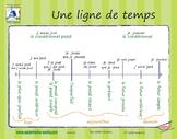 Une ligne de temps/ Time line