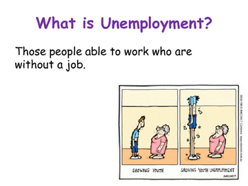 Unemployment - Different Types of Unemployment & How it is Measured
