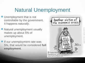 Unemployment Power Point