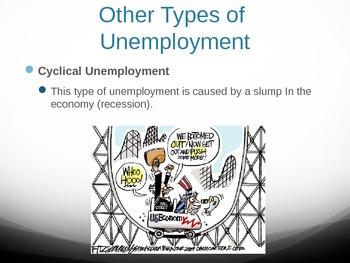 Unemployment Power Point