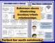 Unequal Parts - reasoning about fractions task cards & pri