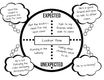Unexpected vs Expected Behavior Graphic Organizer
