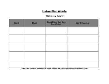 Unfamiliar Words Activity