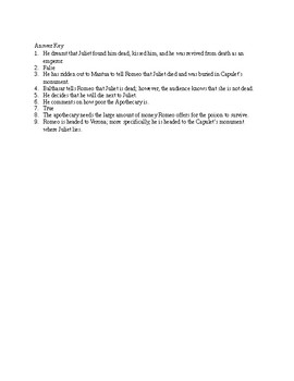 Unformatted Questions for Romeo & Juliet Act V, Scene i