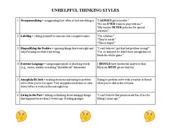 Unhelpful Thinking Styles (Cognitive Distortions)