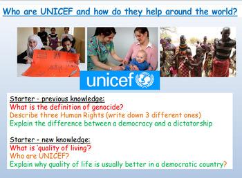 Unicef: Human Rights