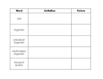Unicellular v Multi-Celled Organisms Article with Graphic Organizer