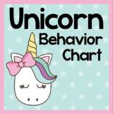 Unicorn Behavior Chart