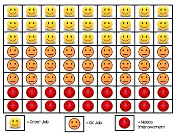 Unicorn Customizable Behavior Chart