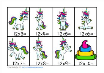 Unicorn Multiplication Race