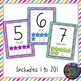 Unicorn and Rainbows Themed Classroom Decor Number Posters