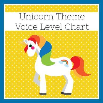 Unicorn Themed Classroom | Unicorn Classroom Decor | Voice Level Chart