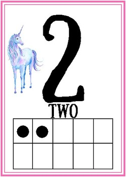 Unicorn Themed Number Wall Posters 0-20