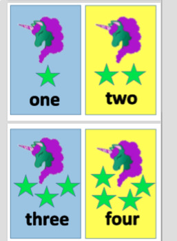 Unicorn number signs