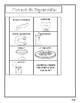 Cuaderno Interactivo de Mezclas y Soluciones