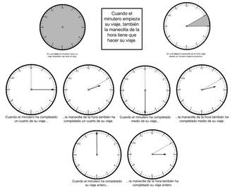 Unidad de relojes