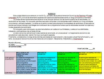 Unidad didactica-Proyecto Peru