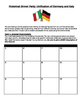 Unification of Germany and Italy: Historical Dinner Party Assignment- GREAT!