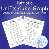 Unifix Graph with Common Core Questions - Patriotic Theme