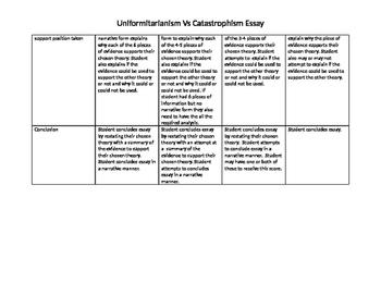 Uniformitarianism Vs Catastrophism Essay ProjectRubric
