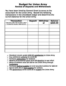 Union Army Budget