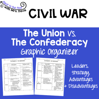 Union and Confederacy Advantages and Disadvantages Graphic Organizer