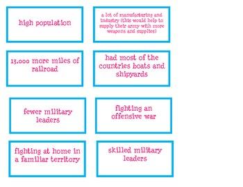 Union v. Confederacy Strengths & Weaknesses Sort, Graphic Organizer & Key