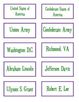 Union v. Confederacy graphic organizer, modified version, key & sort