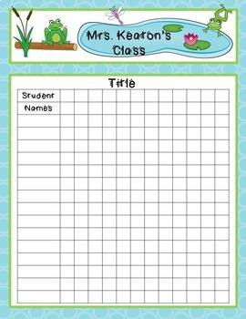 Editable Frog Theme Decor - Unique Tags, Binder, Class list, Welcome Banner