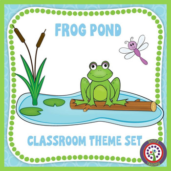 Editable Frog Theme - Decorate Your Classroom Kit- Name Cards, Binder, Roster