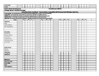 Unique Learning System Lesson Plan / Checklist / Common Core