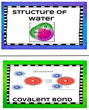 Unique Properties of Water Word Wall Set