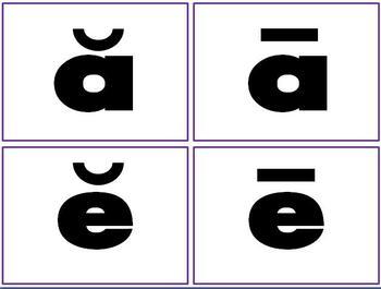 Unique Vowel Sound Word Wall  - A New Idea