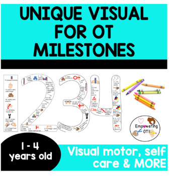 Unique visual for visual motor, fine motor & self help 34 milestones ages 1 - 4