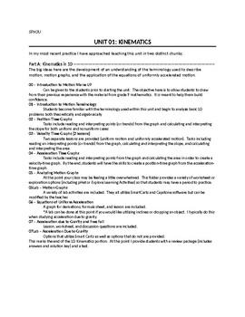 Unit 01A - Kinematics in 1D