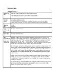 Unit 1 3rd Grade TC Personal Narrative Writing