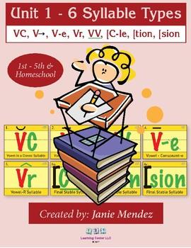 Unit 1: 6 Syllable Types: VC, V ,V-e, Vr,VV, [C-le,[tion, [sion