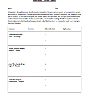 Native American Literature full unit for Flipped learning