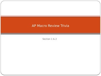 Unit 1 AP Macroeconomics Review