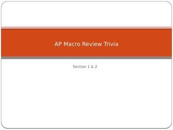 Unit 1 AP Macroeconomics Review