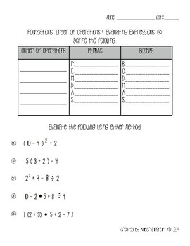 Unit 1 Algebra: Order of Operations & Evaluating Expressions Review