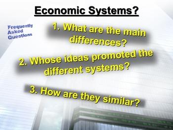 Unit 1: Basic Economic Concepts and PPF Lecture (AP)