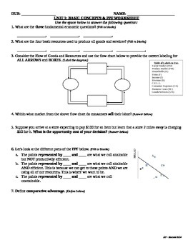 Unit 1: Basics Concepts and PPF Worksheet