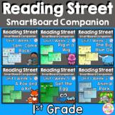 Unit 1 Bundle Common Core Edition SmartBoard Companion 1st Grade