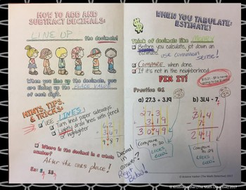 BUNDLE Unit: Decimals - Math Decorated Notes Brochures for Interactive Notebooks