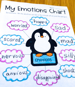 Unit 1 Exploring Emotions - Social Skills Emotional Learning Program