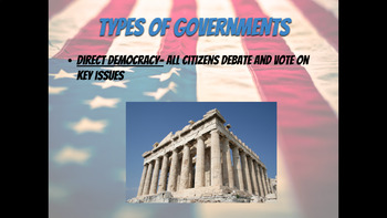 Unit 1 Foundations of American Government