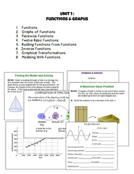 PreCalculus Functions and Graphs SMART Board® Bundle